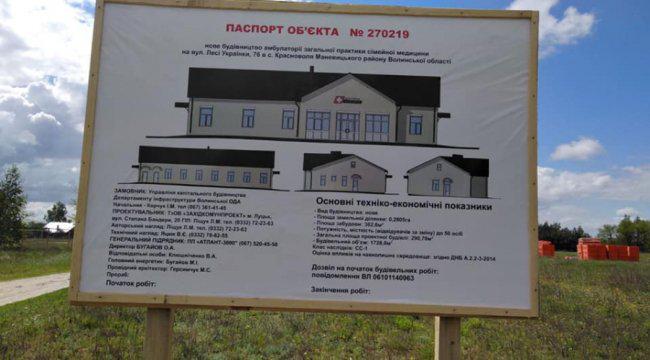 На Волині розпочали будівництво нової амбулаторії (фото)